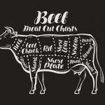 【閲覧注意】首をナイフで切られて血を抜かれる牛(動画)