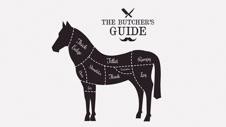 【閲覧注意】縛った馬の首を切って殺して肉を捌く男たち(動画)